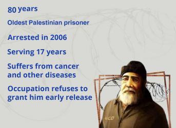 Prisoner Fouad al- Shobaki