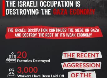 Gaza economy destroyed