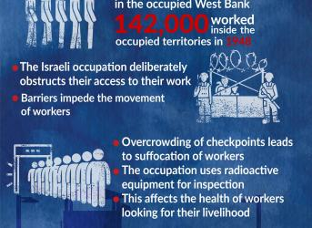 Palestinian workers
